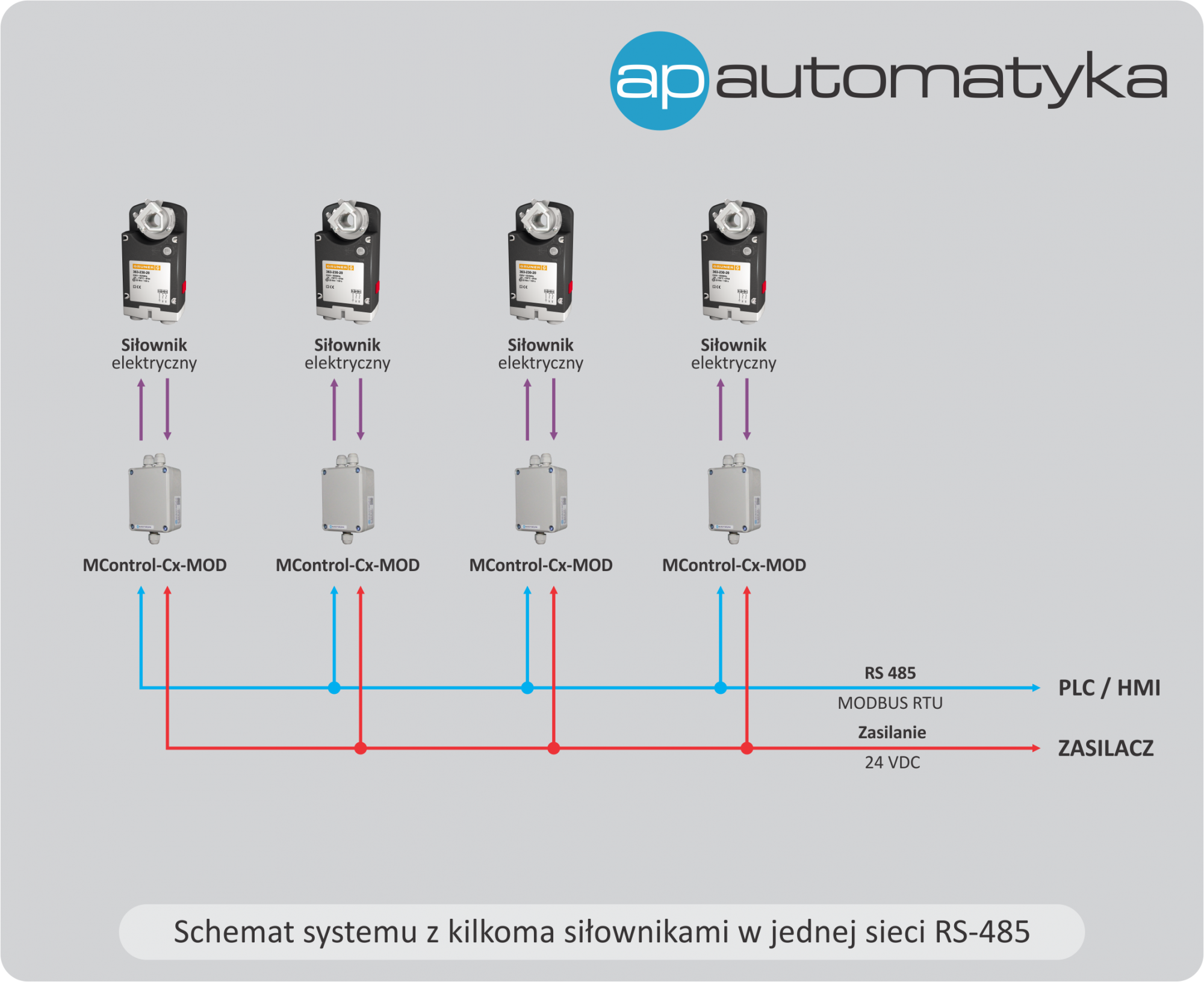 Home Automation Software further Mcontrol Led Customicon1 thumb in addition Mcontrol C Zadajnik Pozycji Z Rs 485 Silownikow Elektrycznych 1391 also Index php together with Best Plug N Power Home Automation Kits. on mcontrol
